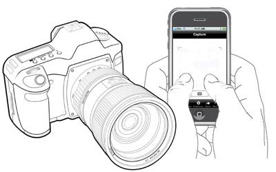 iPhone Camera Pro