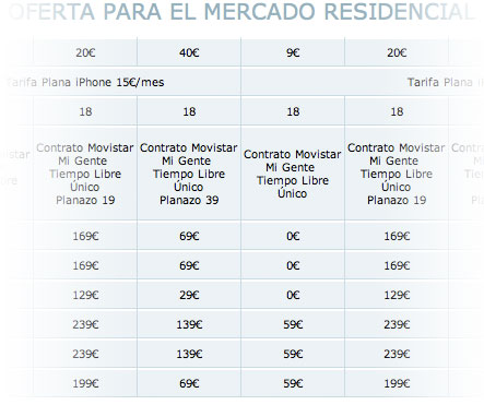 Tarifas Movistar iPhone 3G S