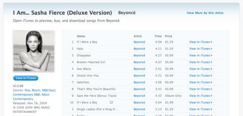 Beyoncé y su album I am... sasha fierce