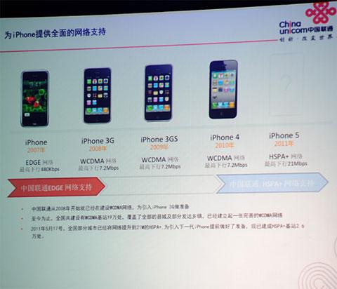 Diapositiva de China Unicom