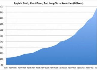 Montaña de dinero de Apple
