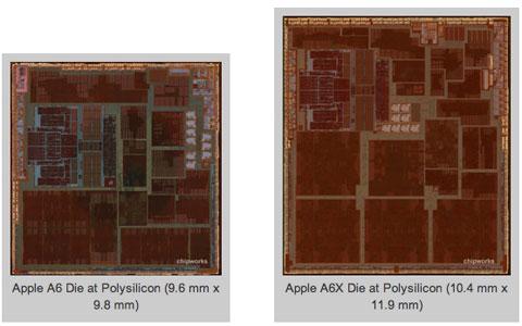 Comparación de tamaños A6X y A6