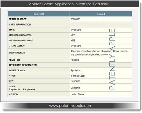 Petición de registro de la marca iPad mini