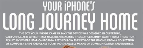 El viaje que hace tu iPhone antes de ser comprado