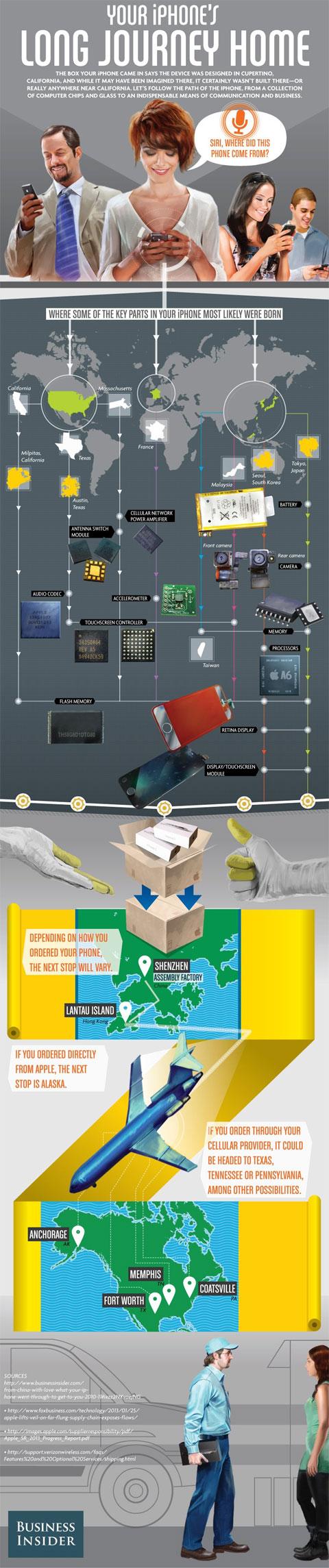 Viaje que siguen los componentes de un iPhone