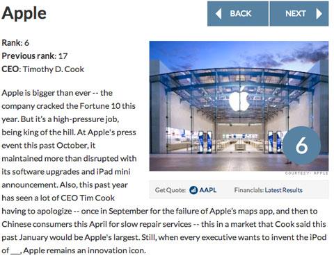 Apple en la sexta posición