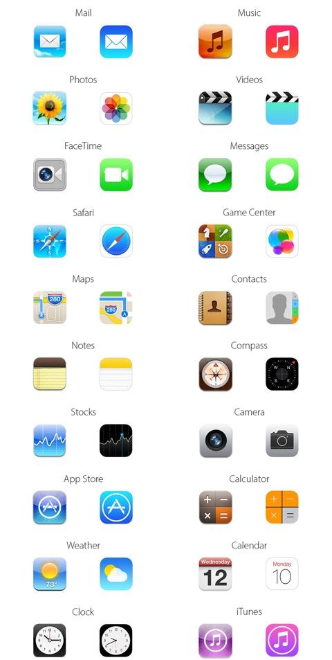 Comparación de iconos