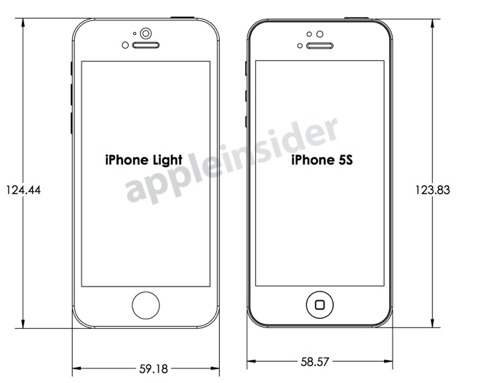 Esquemas de iPhone 5S y de bajo coste