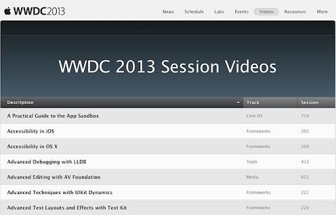 Videos de la WWDC 2013