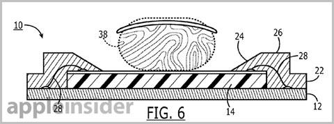 Patente sobre sensores de huellas dactilares