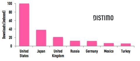 Comparación con otros países