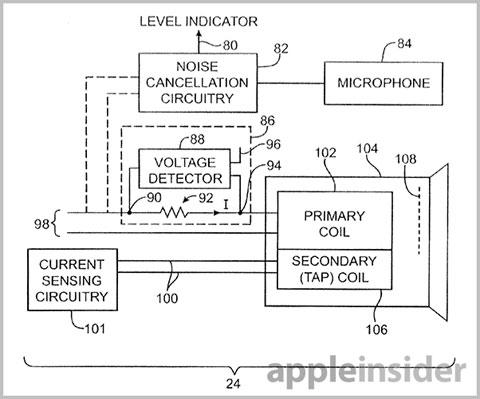 Patente de auriculares con detección de colocación
