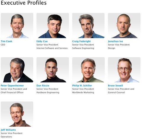 Equipo directivo de Apple