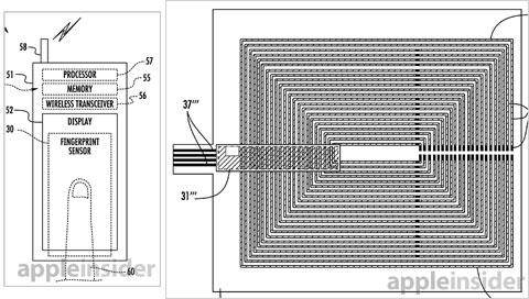 Sensor de huellas dactilares integrado en la pantalla