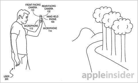 Patente para videoconferencias