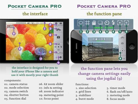 Pocket Camera PRO