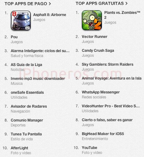 Rankings de la App Store a finales de Agosto de 2013