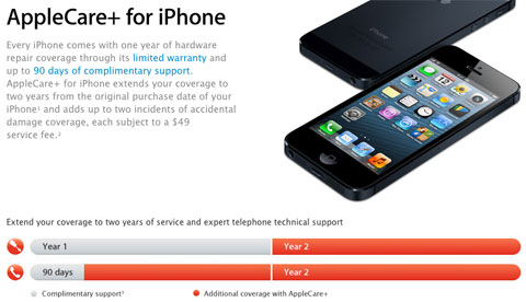 AppleCare+ para iPhone