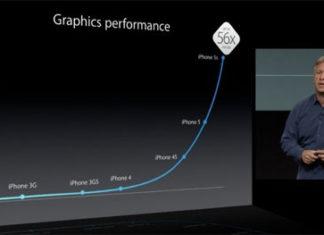 Rendimiento según Apple