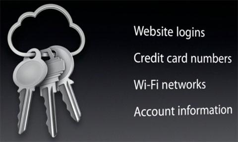 Presentación de KeyChain en iOS