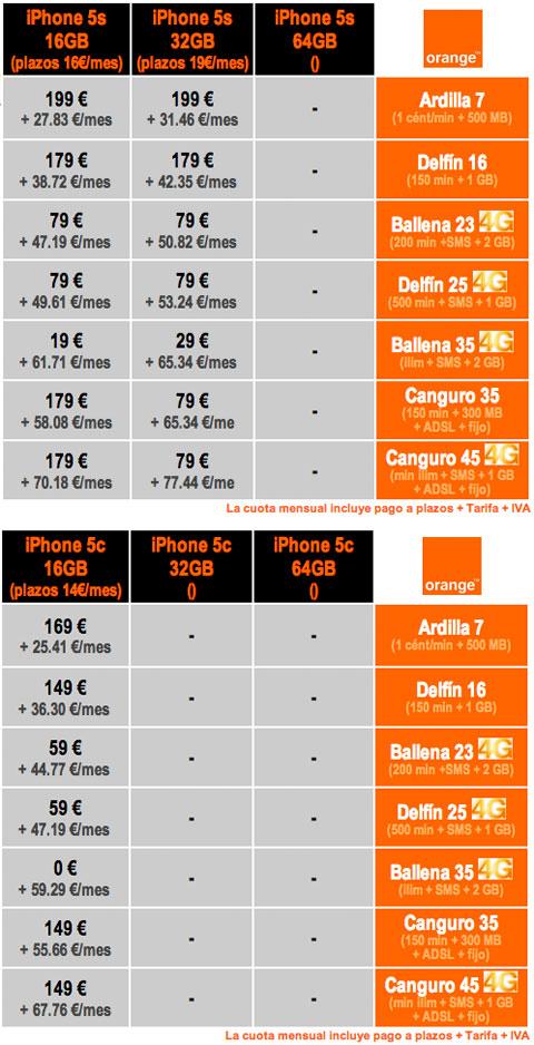 Precios del iPhone 5S y 5C de Orange