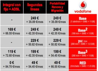 Precios de Vodafone para el iPhone 5S y 5C