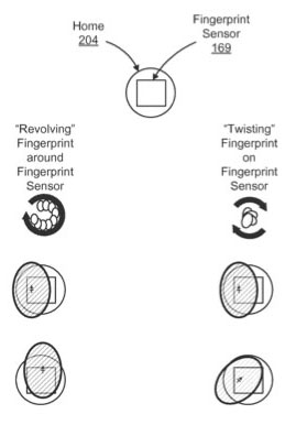 Descripción de gestos sobre el botón Home