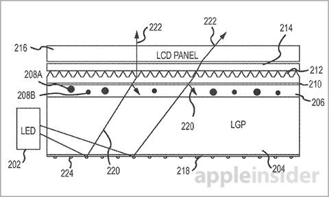 Patente de pantalla con nanocristales cuánticos