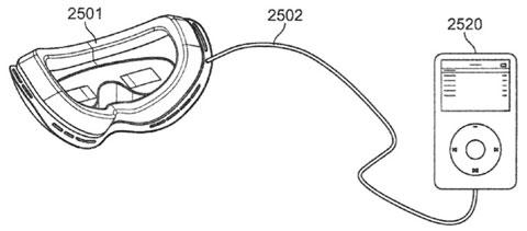 Gafas conectadas a un iPod