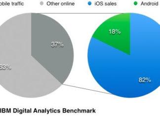 Datos de ventas del Black Friday