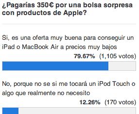 Resultados de la encuesta sobre la bolsa sorpresa