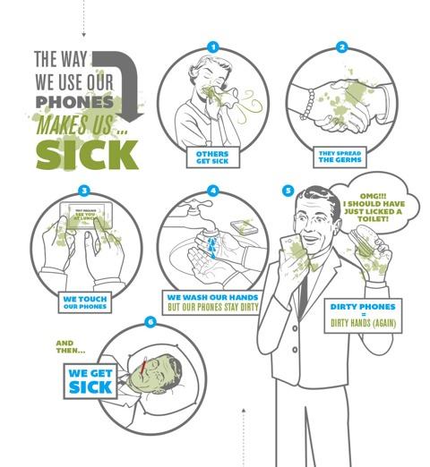 Cómo nos ponen enfermos nuestros smartphones