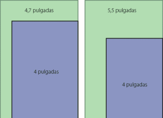 Comparación de tamaños de pantalla