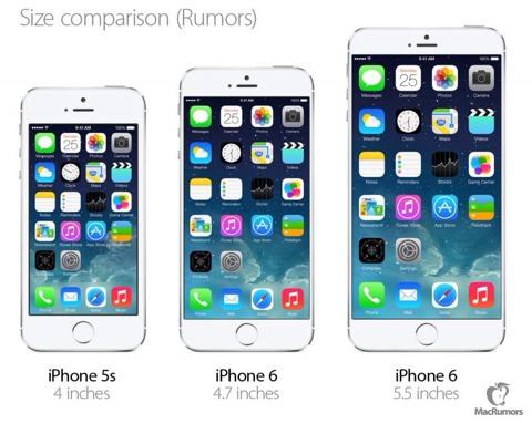 Comparación de tamaños de iPhone
