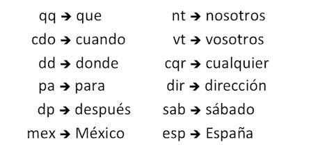 Funciones rápidas para el teclado