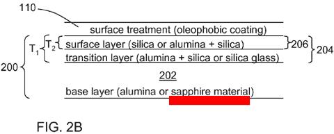 Mención al zafiro en una patente de Apple