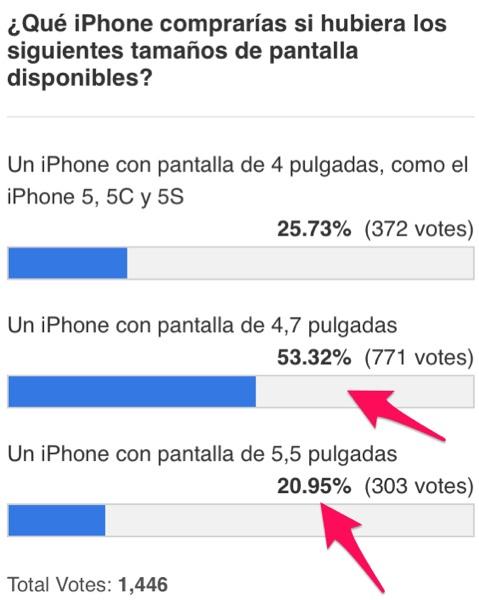 Encuesta en iPhoneros