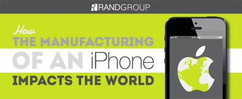 Impacto del iPhone en el mundo
