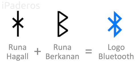 Símbolo de Bluetooth