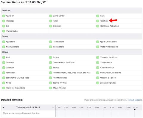 Estado de los servidores de Apple