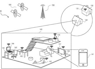 Patente de cambio de configuración por localización