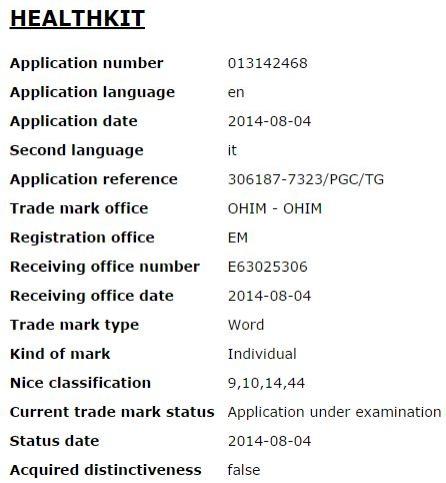 Registro de HealthKit