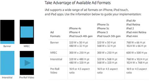 Formatos de iAds
