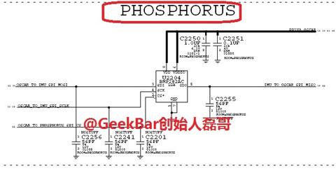 Esquemas de Phosphorous