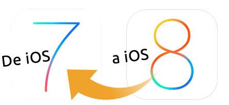 Vuelta a iOS 7
