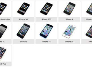 Guías de iFixit para el iPhone