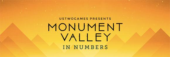 Monument Valley en números