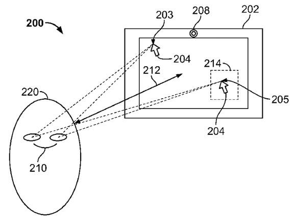 Patente de seguimiento de ojos