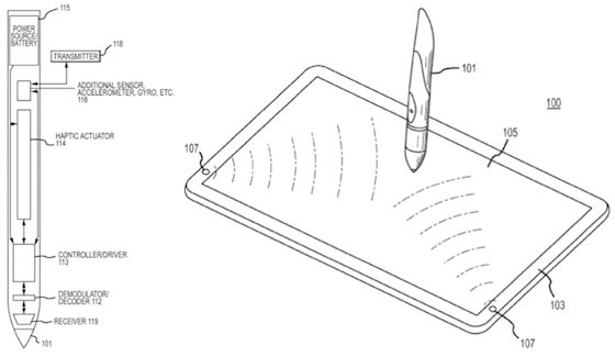 Patente Stylus