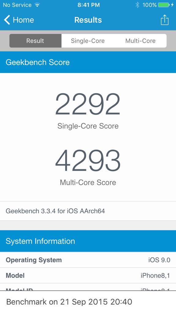 Resultados multi-core de Geekbench en el iPhone 6S